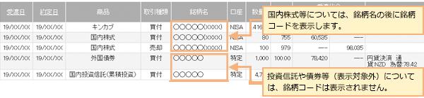 国内株式や信用取引等の銘柄コードを追加